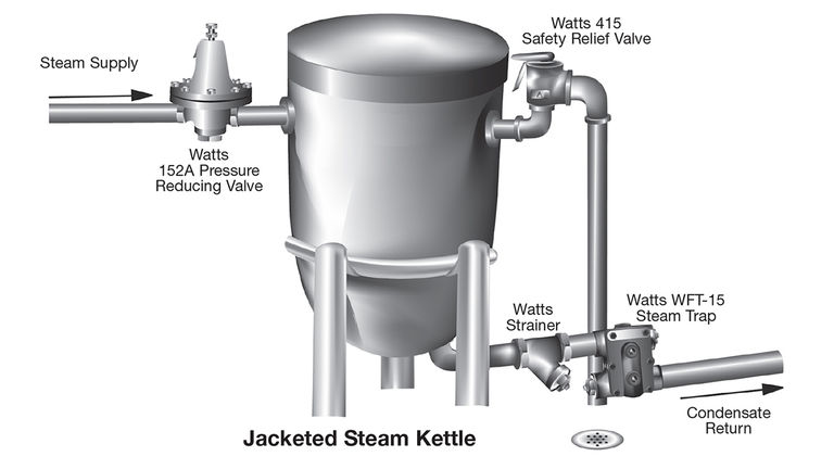 jacketed-steam-kettle